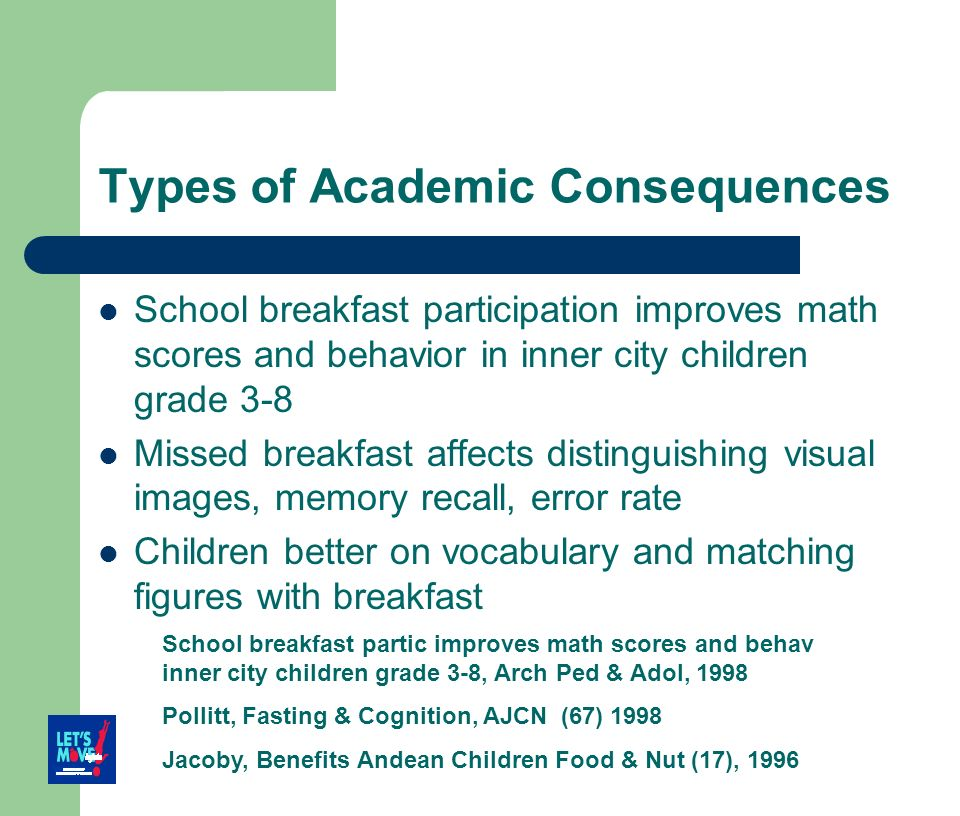 Types of Academic Consequences