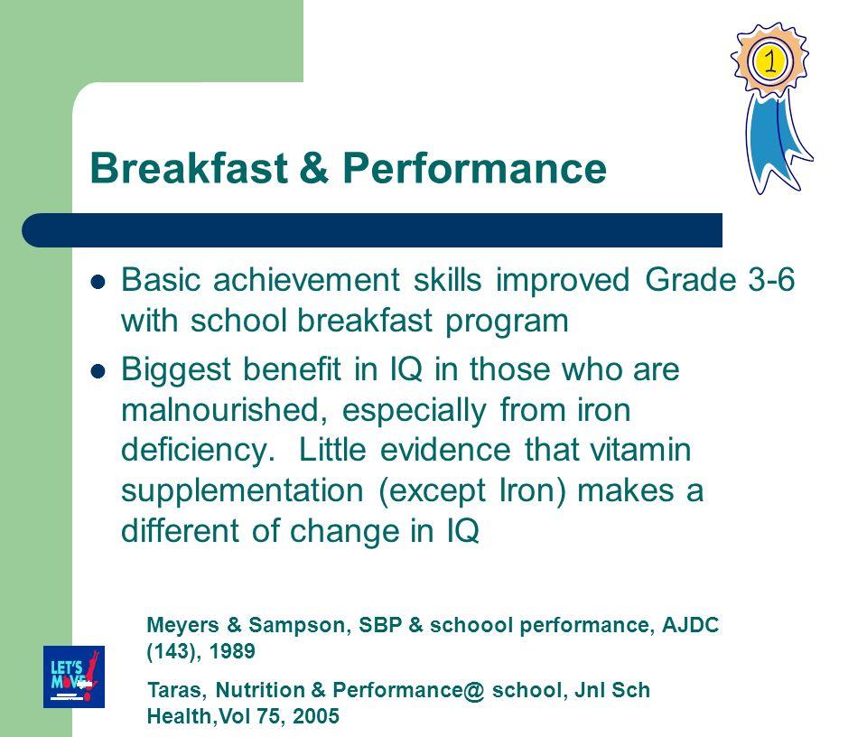 Breakfast & Performance