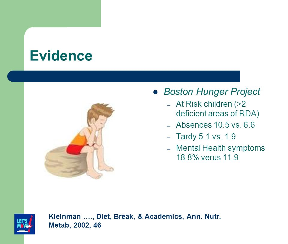 Evidence Boston Hunger Project