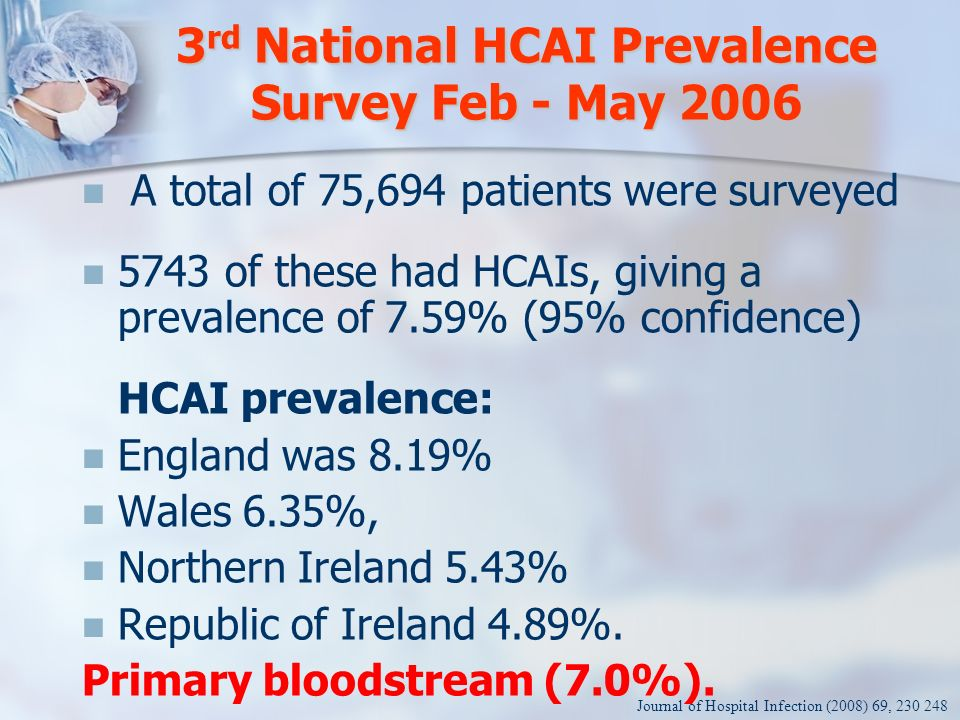3rd National HCAI Prevalence Survey Feb - May 2006
