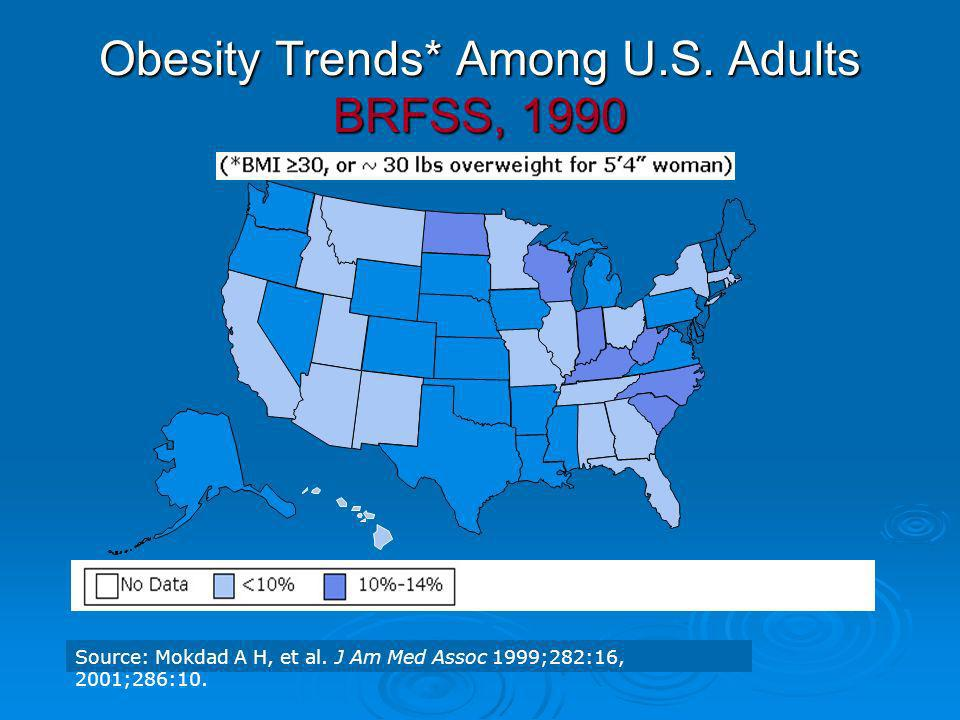 Obesity Trends* Among U.S. Adults BRFSS, 1990
