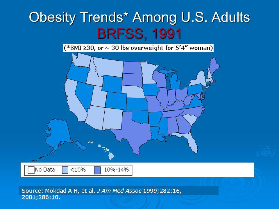 Obesity Trends* Among U.S. Adults BRFSS, 1991