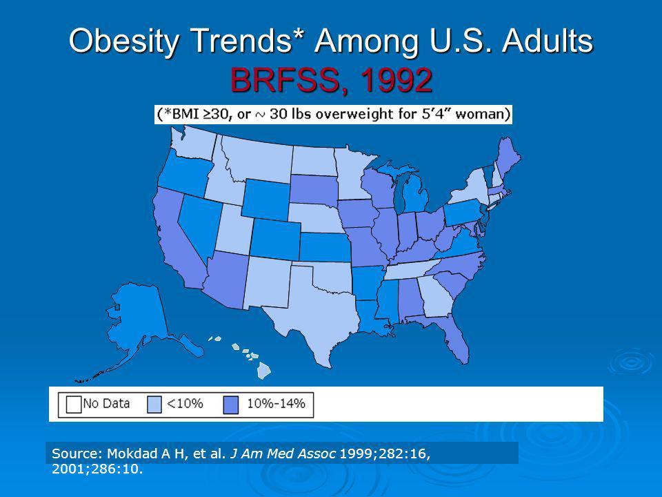 Obesity Trends* Among U.S. Adults BRFSS, 1992