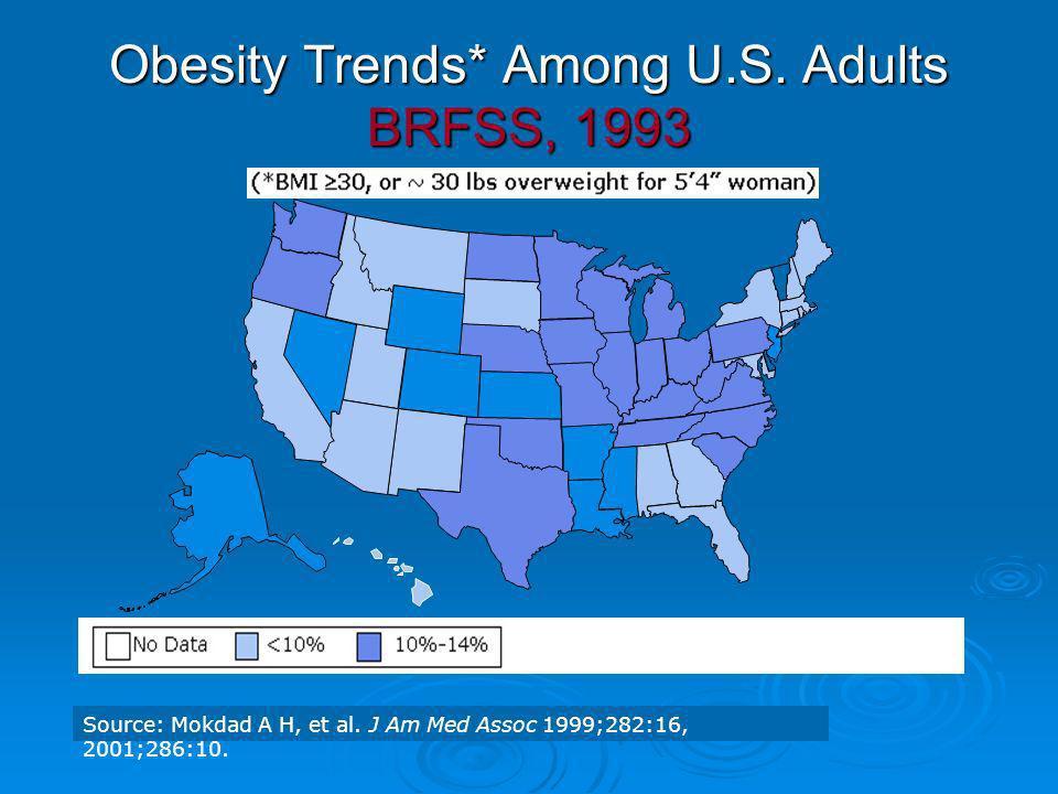 Obesity Trends* Among U.S. Adults BRFSS, 1993