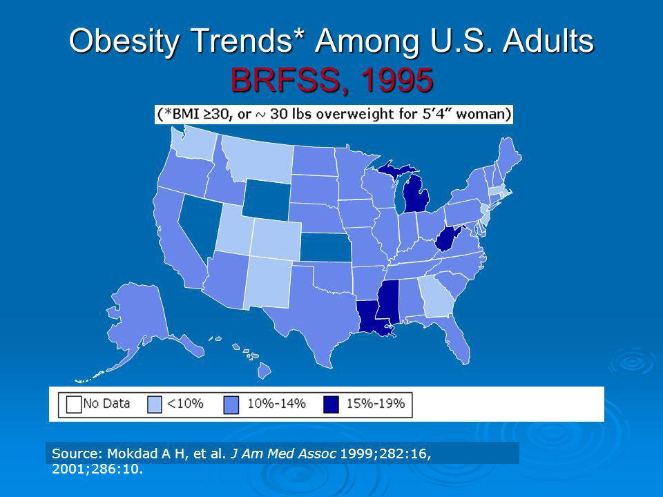 Obesity Trends* Among U.S. Adults BRFSS, 1995