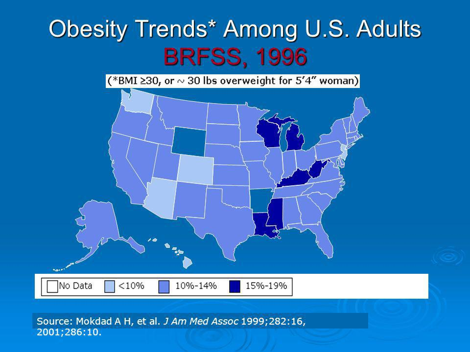 Obesity Trends* Among U.S. Adults BRFSS, 1996