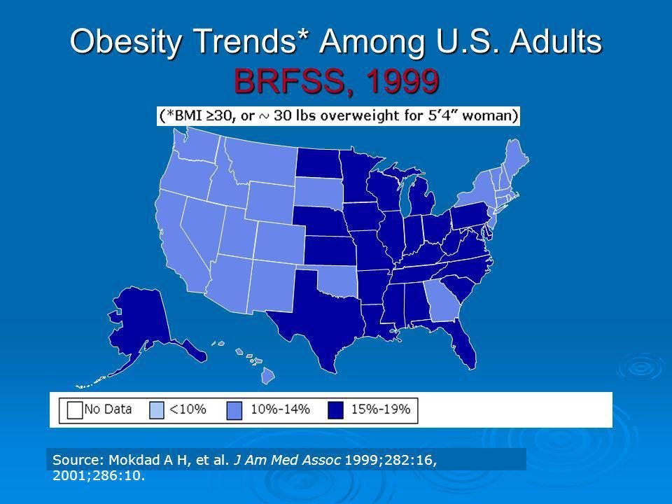 Obesity Trends* Among U.S. Adults BRFSS, 1999