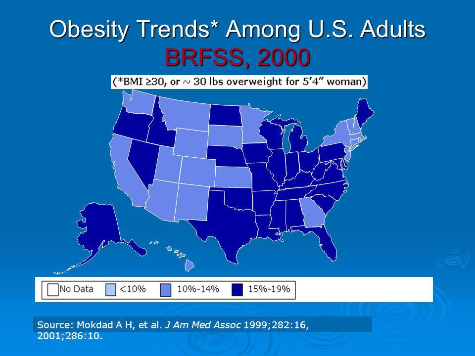 Obesity Trends* Among U.S. Adults BRFSS, 2000