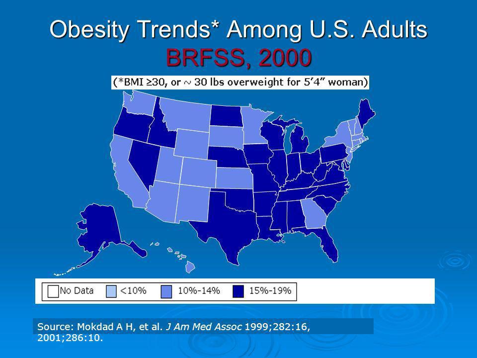 Obesity Trends* Among U.S. Adults BRFSS, 2000