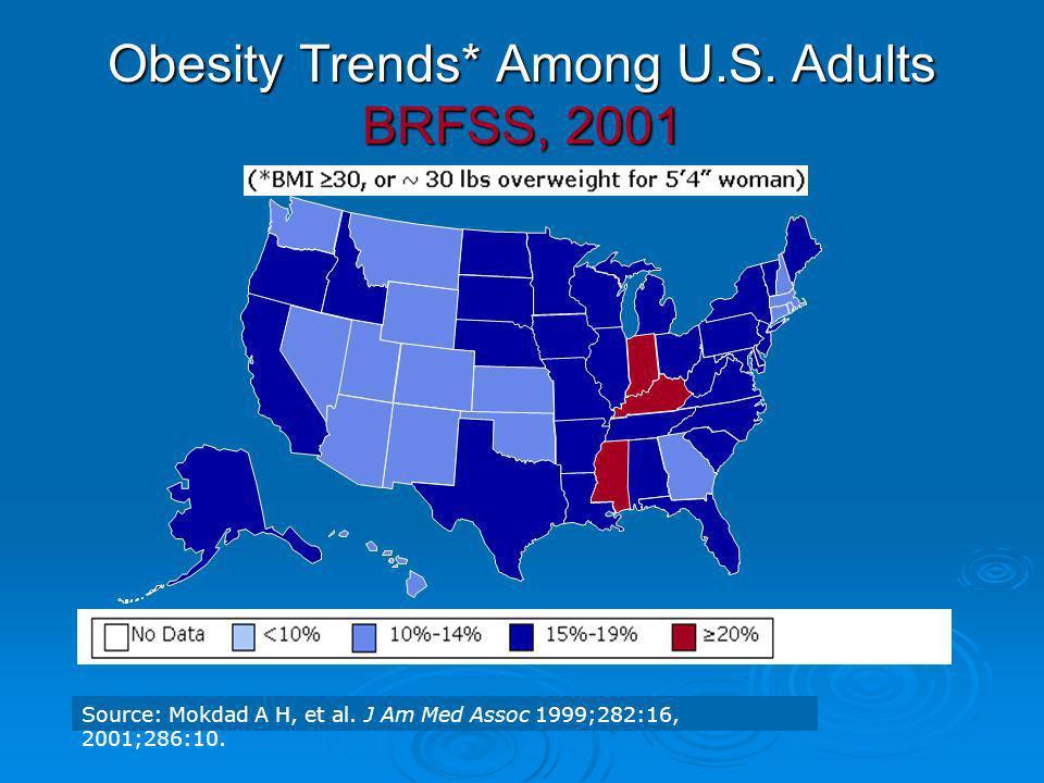 Obesity Trends* Among U.S. Adults BRFSS, 2001