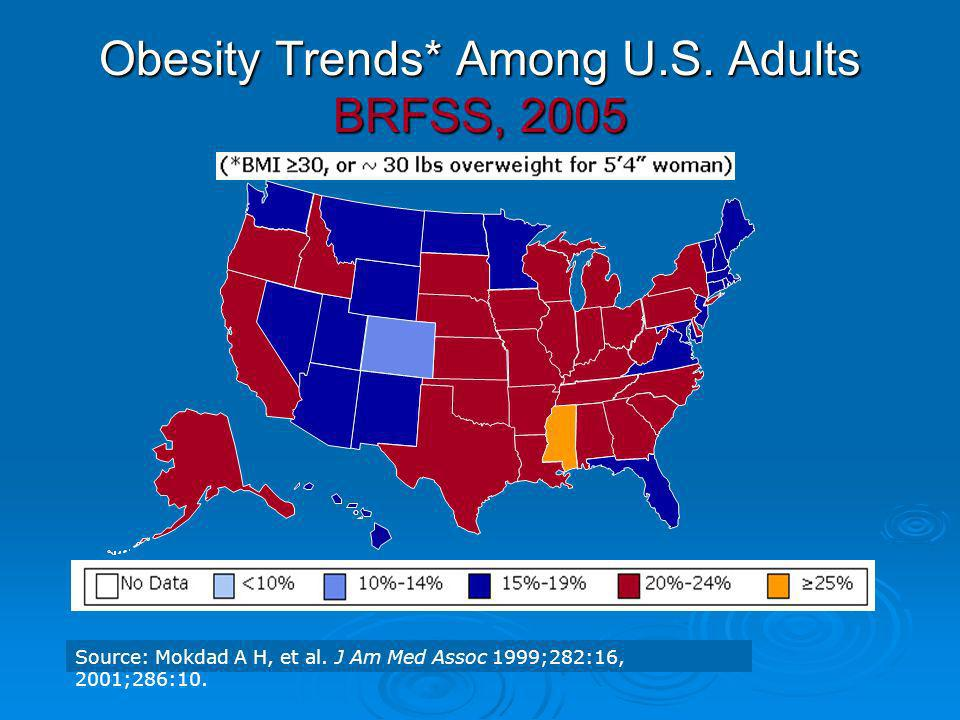 Obesity Trends* Among U.S. Adults BRFSS, 2005