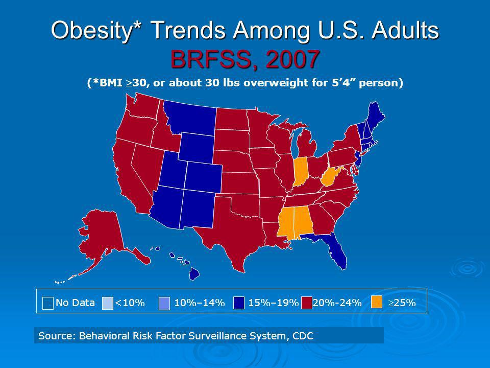 Obesity* Trends Among U.S. Adults BRFSS, 2007