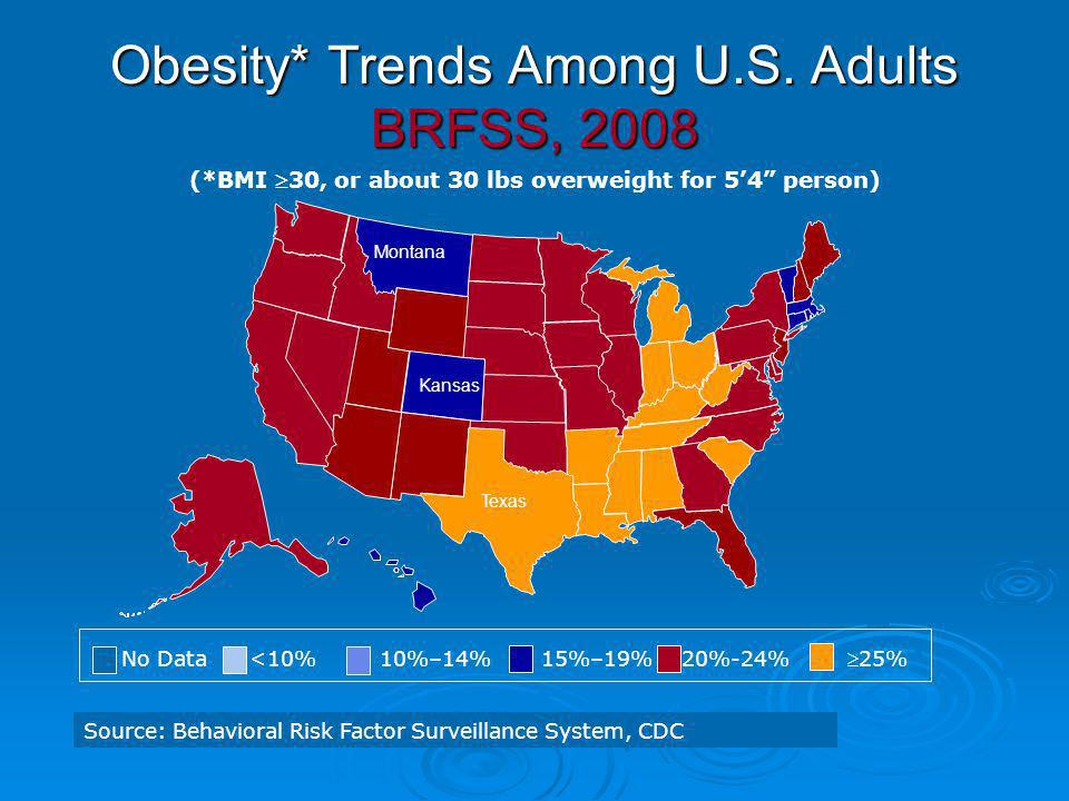 Obesity* Trends Among U.S. Adults BRFSS, 2008