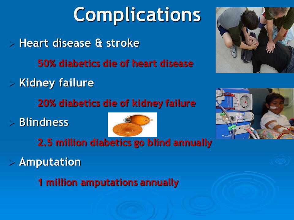 Complications Heart disease & stroke