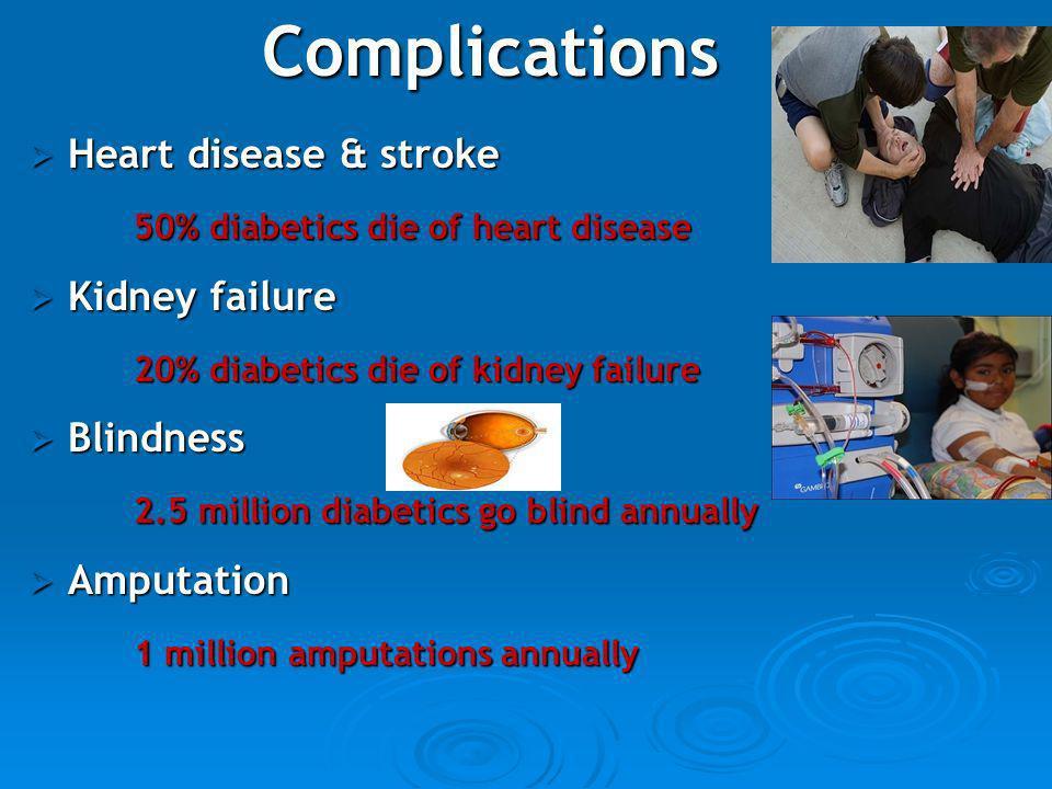 Complications Heart disease & stroke