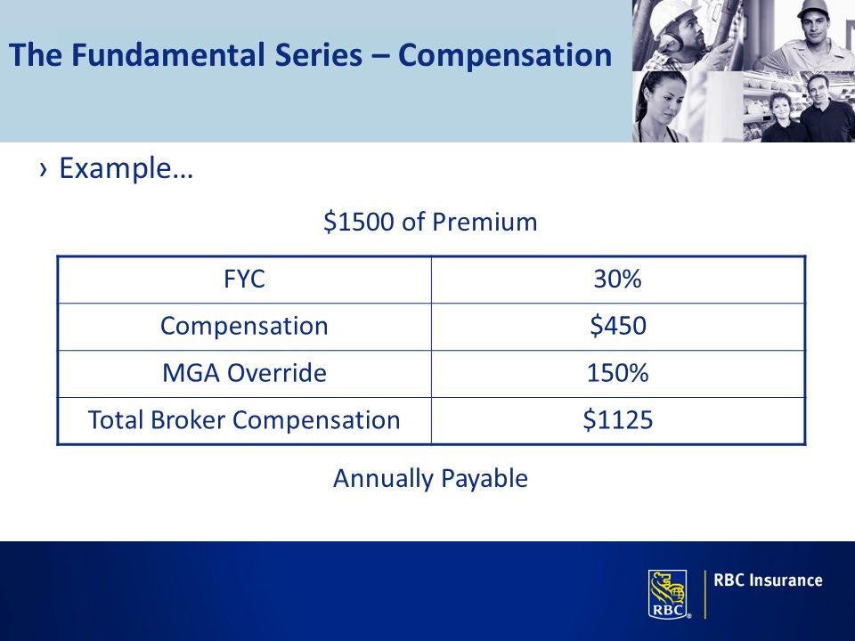 The Fundamental Series – Compensation