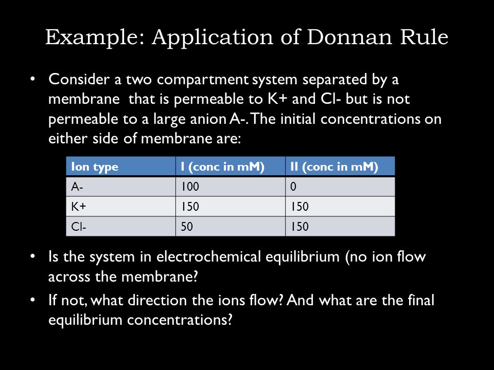 Example: Application of Donnan Rule