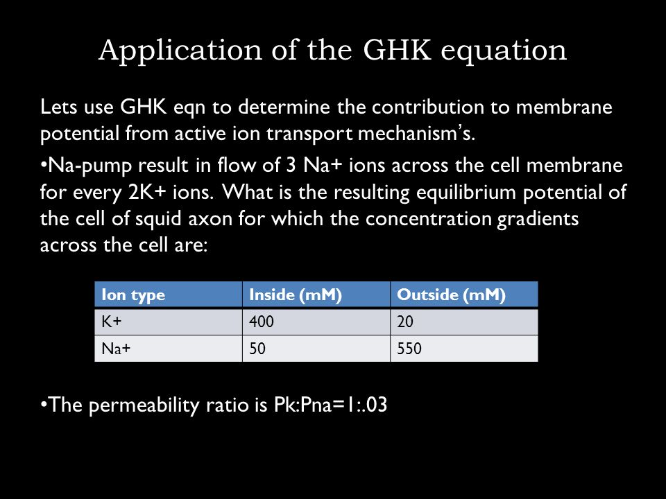 Application of the GHK equation