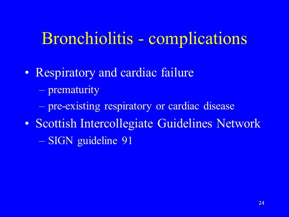 Bronchiolitis - complications