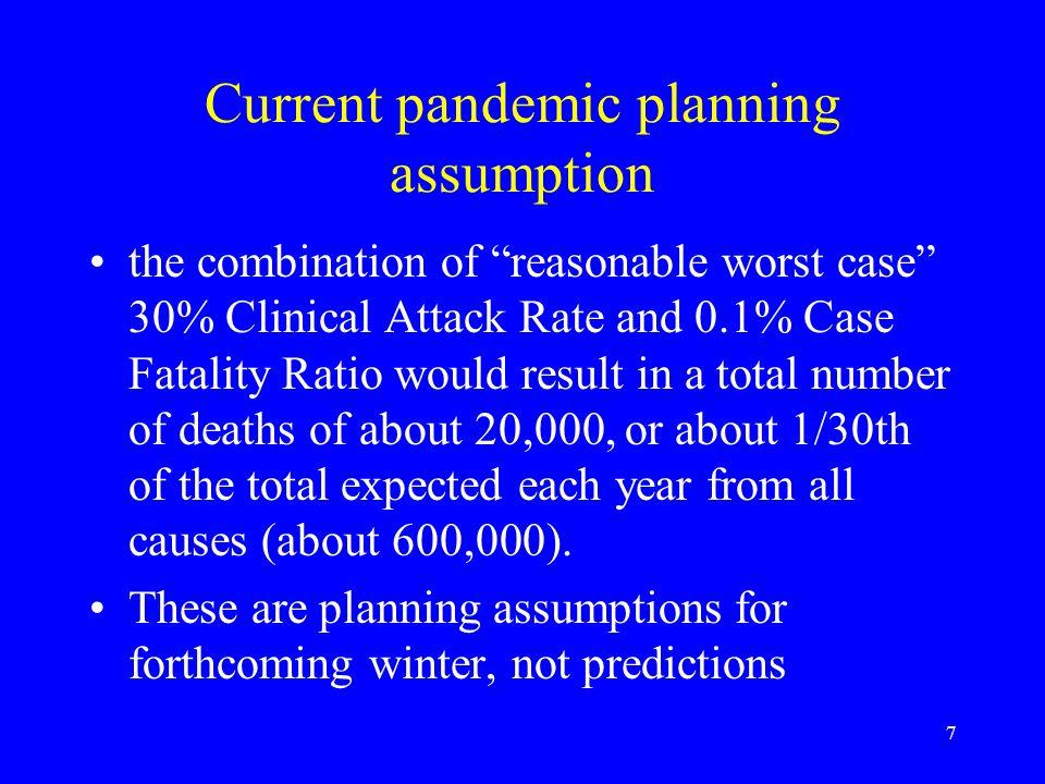 Current pandemic planning assumption