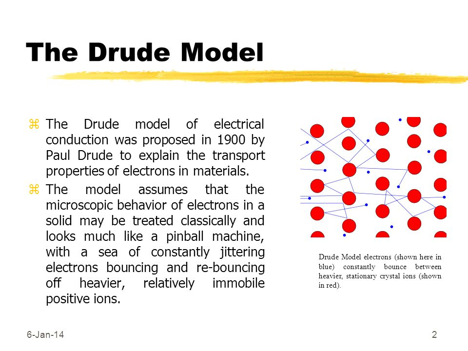 The Drude Model
