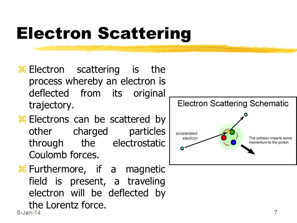 Electron ScatteringElectron scattering is the process whereby an electron is deflected from its original trajectory.