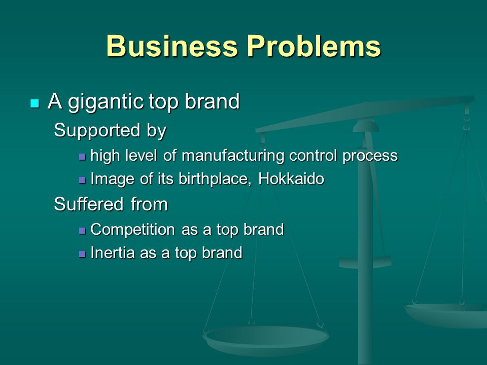 Business Problems A gigantic top brand Supported by Suffered from
