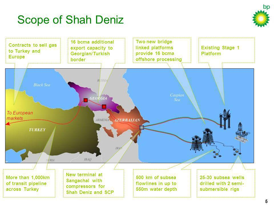 Scope of Shah Deniz Contracts to sell gas to Turkey and Europe