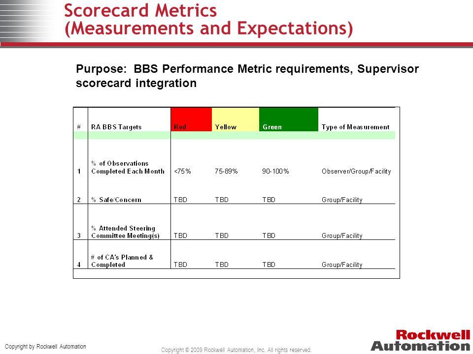 Scorecard Metrics (Measurements and Expectations)