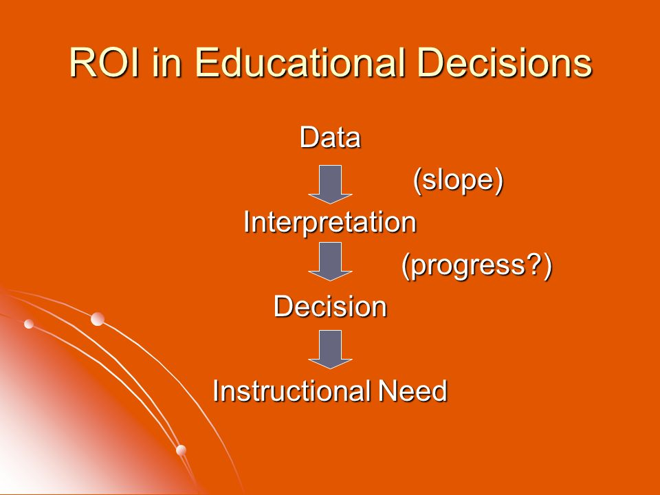 ROI in Educational Decisions