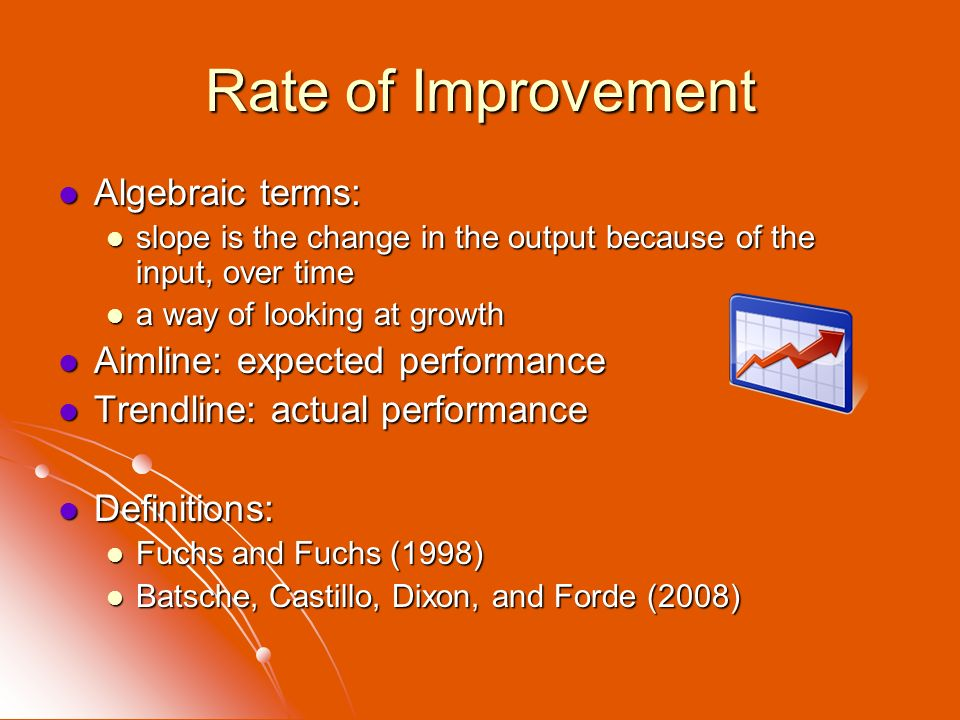 Rate of Improvement Algebraic terms: Aimline: expected performance