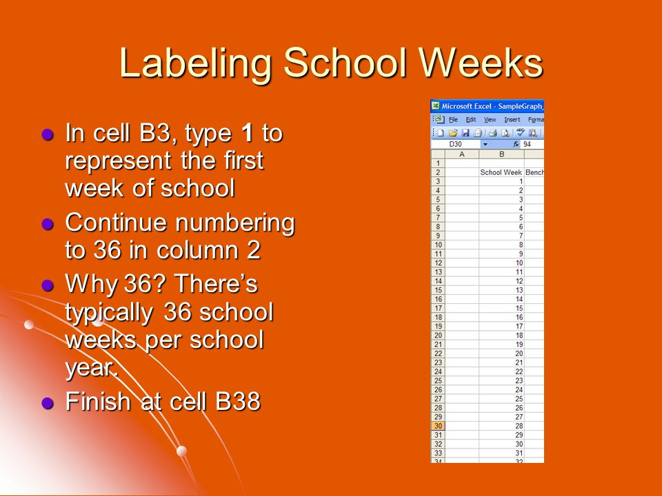 Labeling School Weeks In cell B3, type 1 to represent the first week of school. Continue numbering to 36 in column 2.
