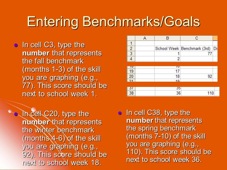 Entering Benchmarks/Goals