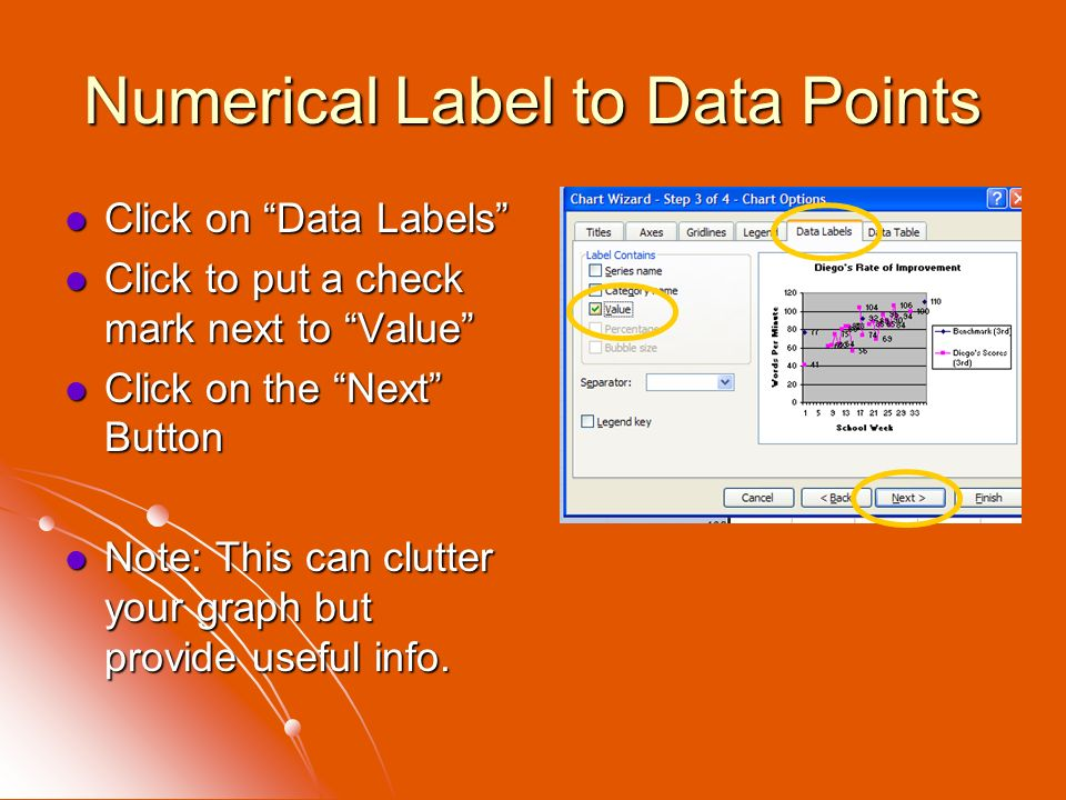 Numerical Label to Data Points