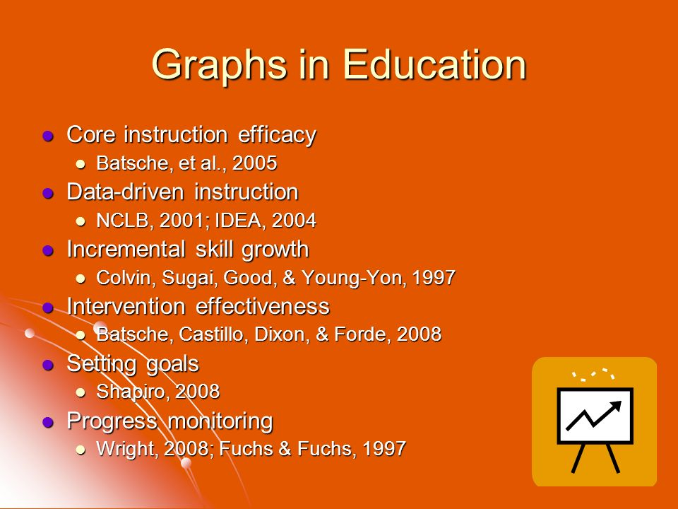 Graphs in Education Core instruction efficacy Data-driven instruction
