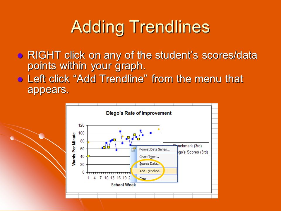 Adding Trendlines RIGHT click on any of the student's scores/data points within your graph.