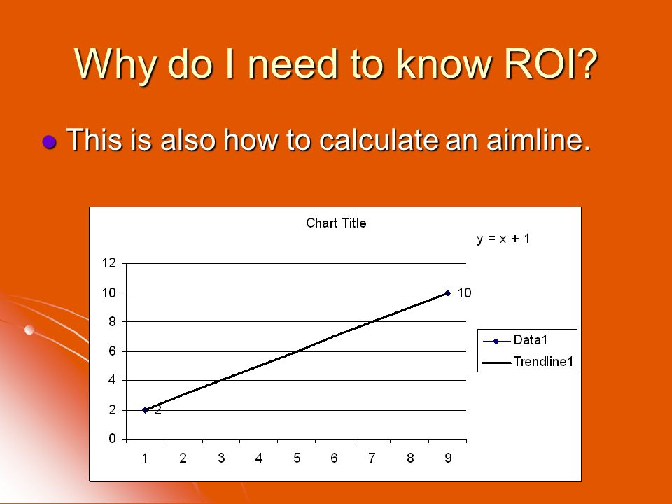 Why do I need to know ROI This is also how to calculate an aimline.