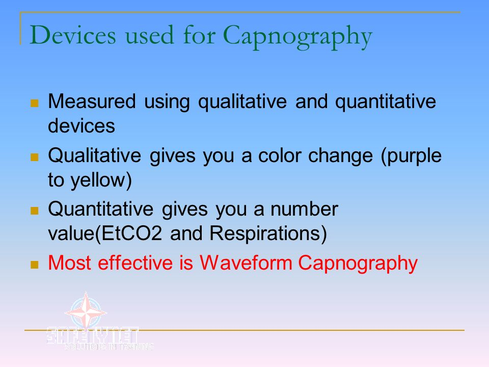 Devices used for Capnography