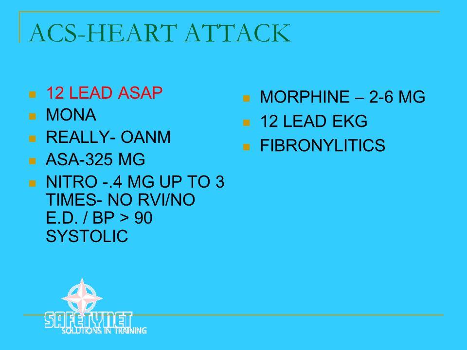ACS-HEART ATTACK 12 LEAD ASAP MORPHINE – 2-6 MG MONA 12 LEAD EKG