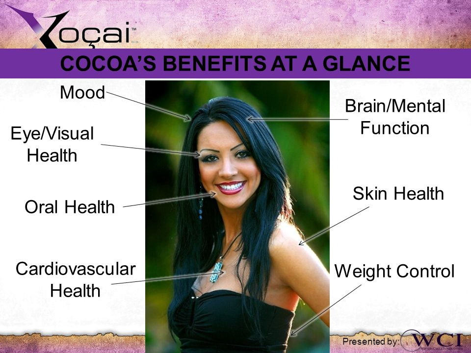 COCOA'S BENEFITS AT A GLANCE