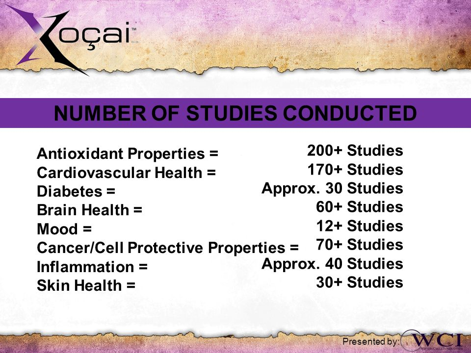 NUMBER OF STUDIES CONDUCTED