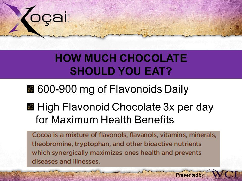 HOW MUCH CHOCOLATE SHOULD YOU EAT