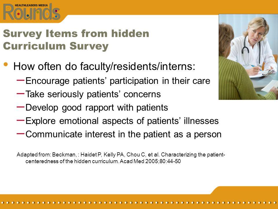 Survey Items from hidden Curriculum Survey