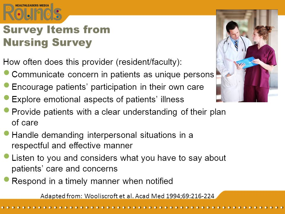 Survey Items from Nursing Survey