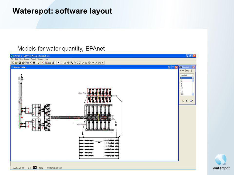 Waterspot: software layout