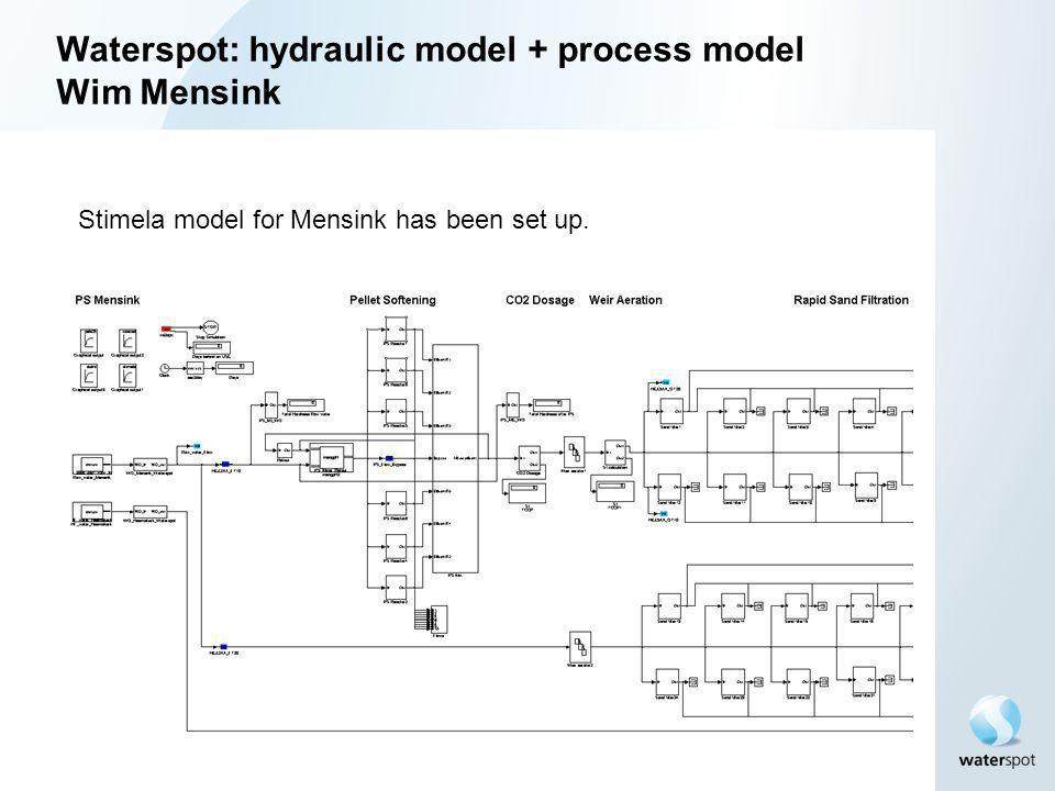 Waterspot: hydraulic model + process model Wim Mensink