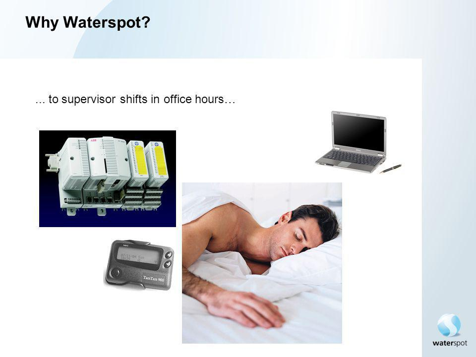 Why Waterspot ... to supervisor shifts in office hours…