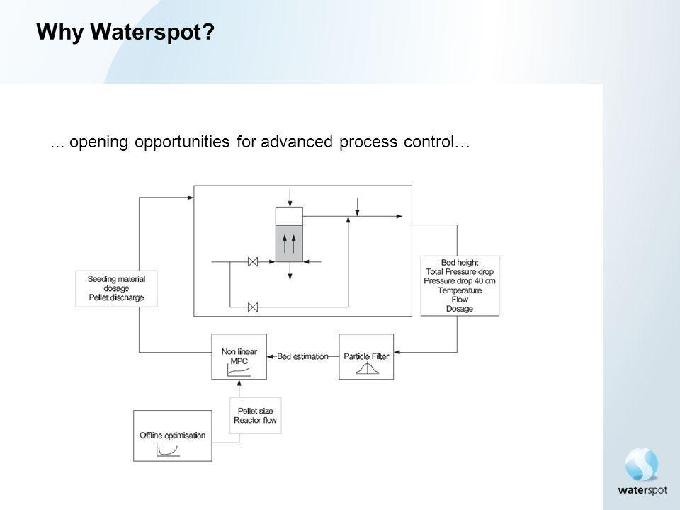 Why Waterspot ... opening opportunities for advanced process control…