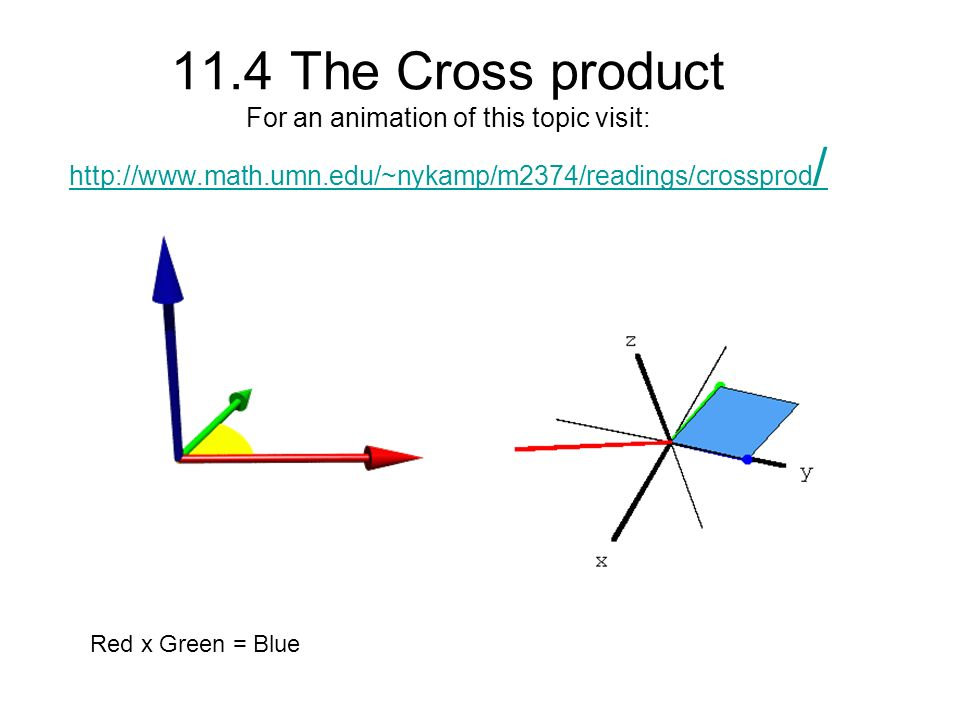 11.4 The Cross product For an animation of this topic visit: http://www.math.umn.edu/~nykamp/m2374/readings/crossprod/
