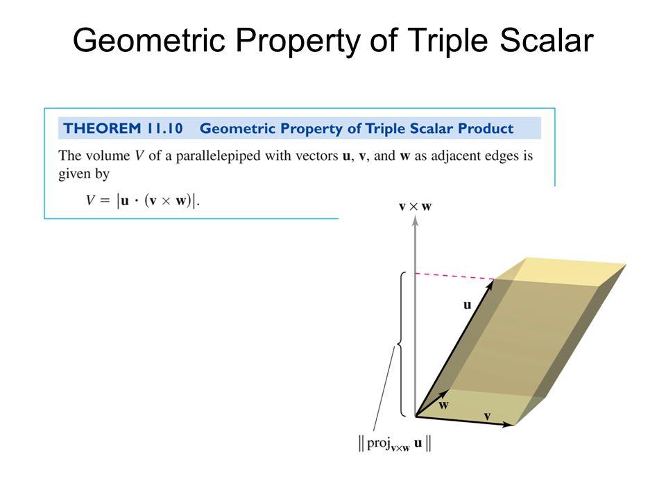 Geometric Property of Triple Scalar